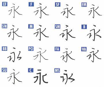 japanese writing converter