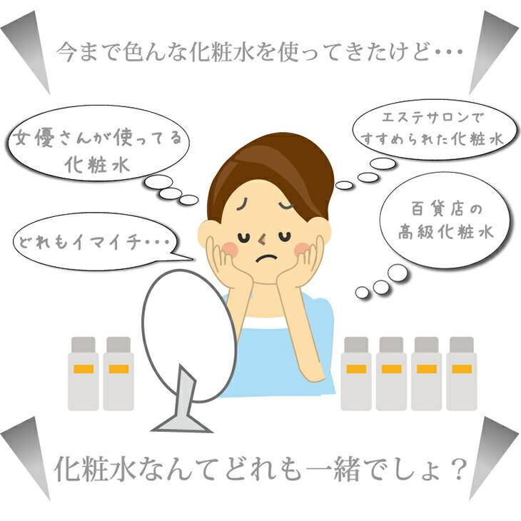 化粧水なんてどれも一緒でしょ?ビタミンC誘導体APPS化粧水DUVOTA【ドゥボータ】C LOTION(DCローション)