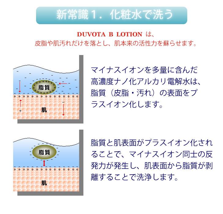 page3高濃度ナノ化アルカリ電解水化粧水 Boost Cleansing Lotion(Bローション)【プレ化粧水】【毛穴レス】【角質ケア】