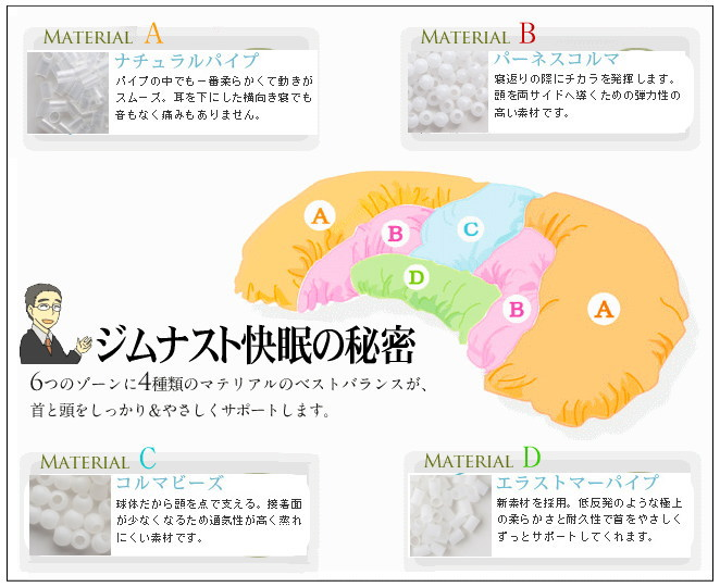 ジムナスト 枕 快眠枕 4種類のマテリアルをそれぞれに合った部分に詰め込むことで