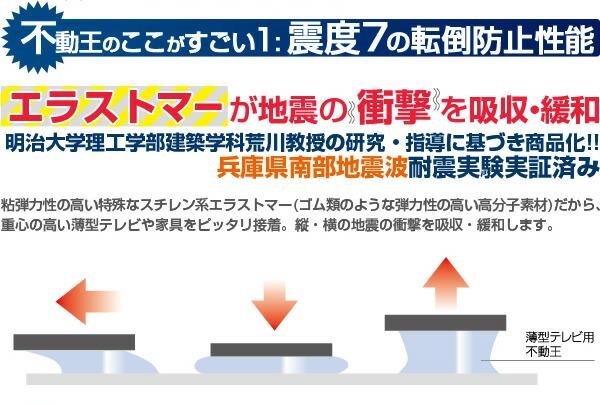 エラストマーが縦横に振動を吸収しテレビの転倒防止となります