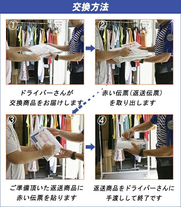 交換方法の説明