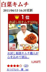 ランキング受賞歴