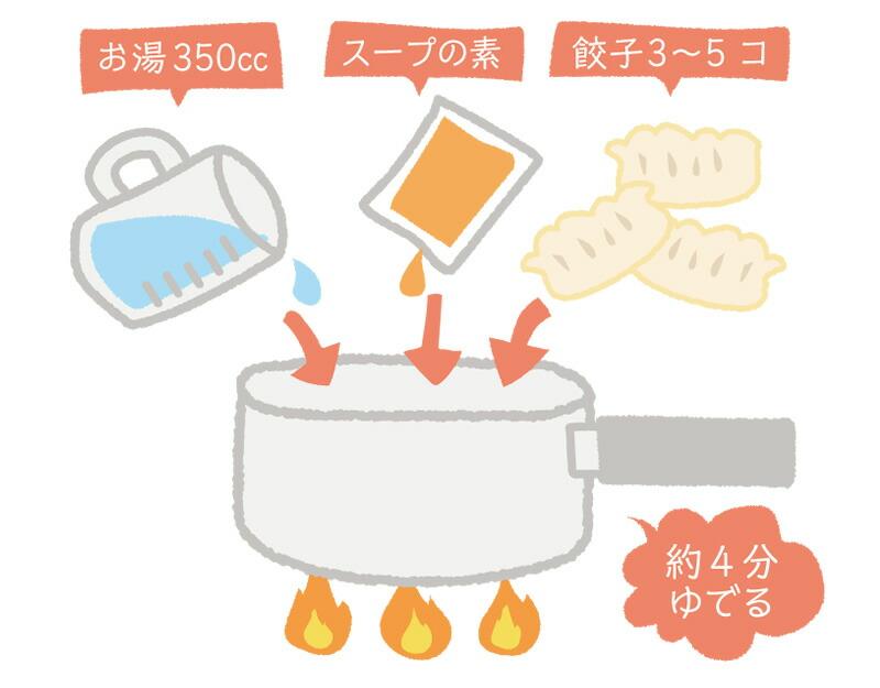 お湯350cc、スープの素1袋、餃子3〜5個を一緒に約4分茹でるだけ!