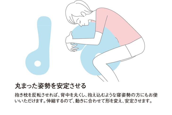 丸まった姿勢を安定させる