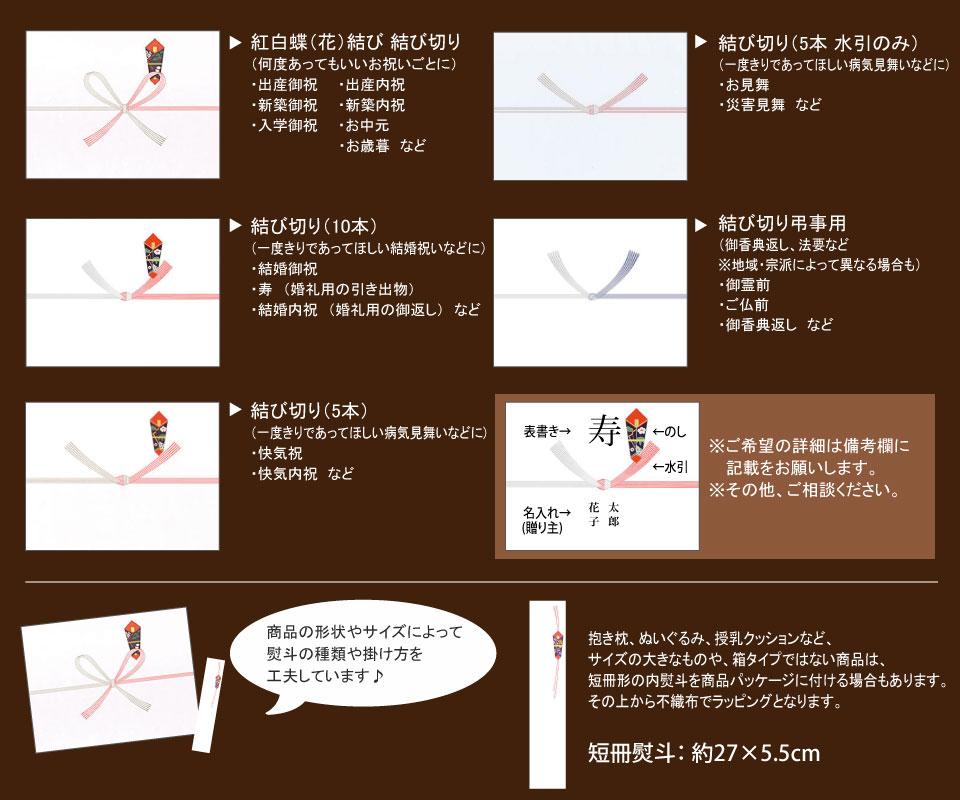 熨斗の紹介