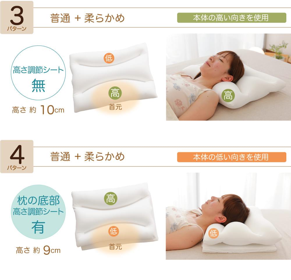 ポイント3枕の高い順3〜4パターンの説明