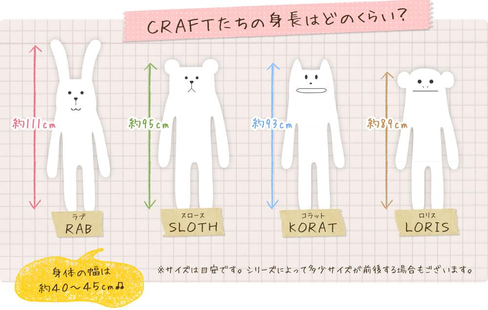 クラフトたちの身長はどのくらい?ラブは約111cm、スロースは約95cm、コラットは約93cm、ロリス92cm。身体の幅は約40〜45cm。