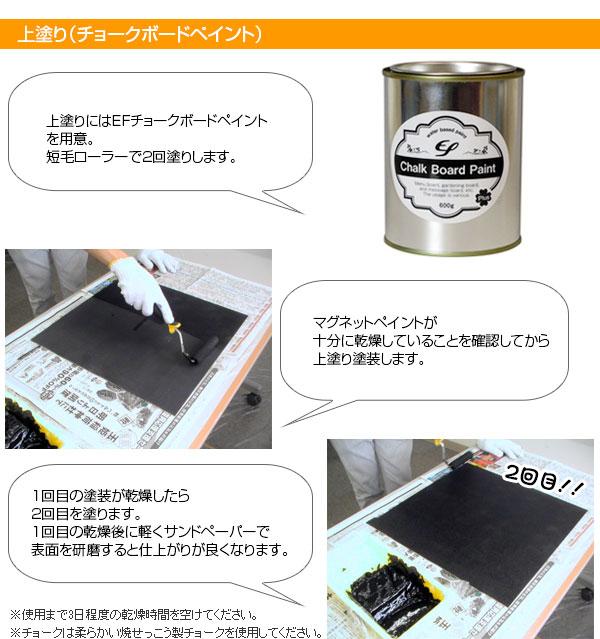磁石のつくオリジナル黒板を自作してみよう!
