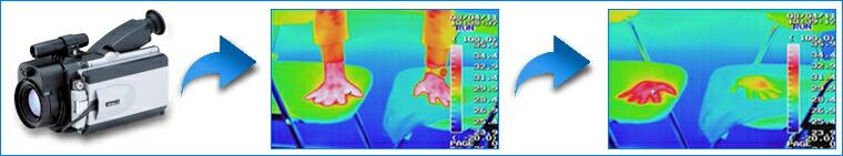 空調ざぶとんの温度測定