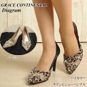 Grace continental pumps diagram GRACE CONTINENTAL shoe Diagram wedding party parties formal occasion ladies mail order 2015 SS