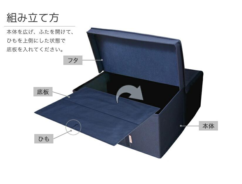 組立て方 本体を広げ、ふたを開けて、ひもを上側にした状態で底板を入れてください。