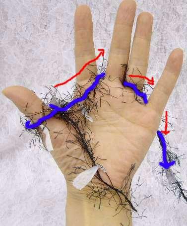 rakuten - 手指编织围巾丝带;
