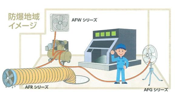 エアーモーター式工場扇