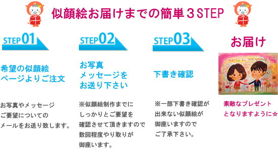 簡単3Step