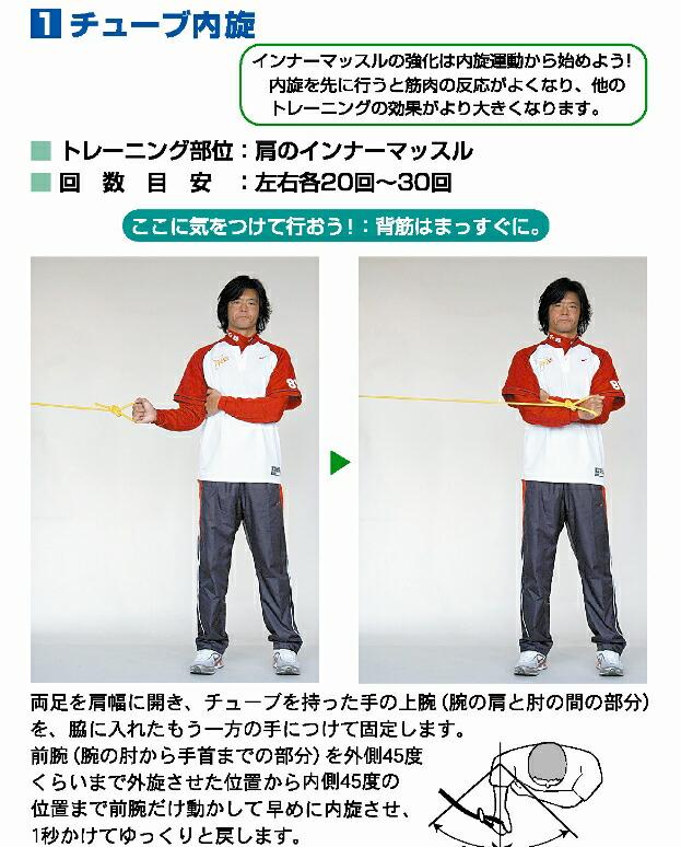 立花龍司氏監修トレーニングマニュアル付写真付マニュアルですので安心して正しくトレーニングできます!!