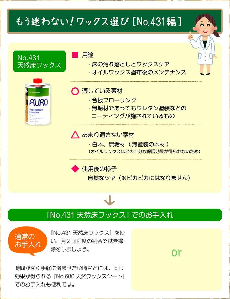 AURO(アウロ) No.431 天然床ワックス