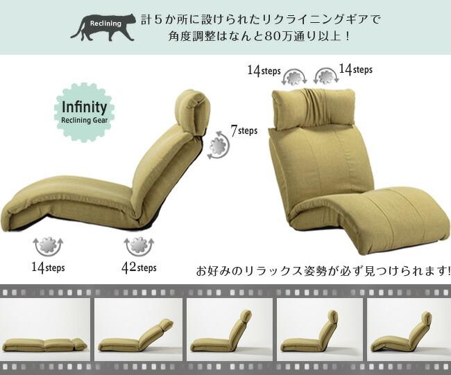【ソファ座椅子マルチソファハイバックヘッドサポートリクライニング一人掛けヘッドサポート機能うたた寝マルチソファトルクートクリアグローブ】
