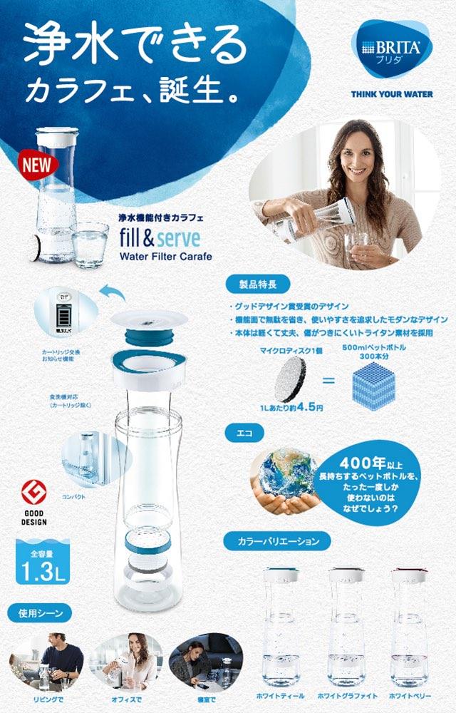 ブリタ 浄水機能付きカラフェ フィル&サーブ