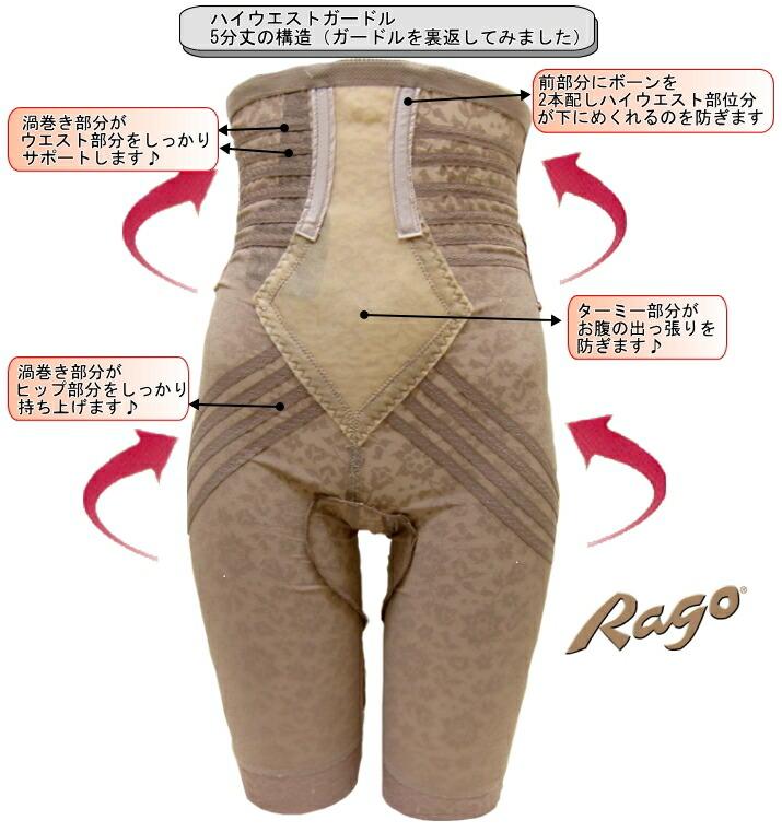 【送料無料】RAGO 【ラゴ】ハイウエスト5分丈渦巻きガードル496207