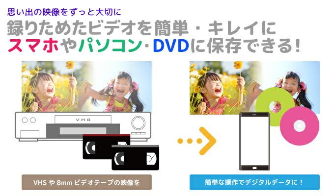 スマホやパソコン・DVDに録画できる