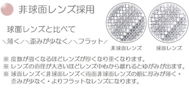 非球面レンズ