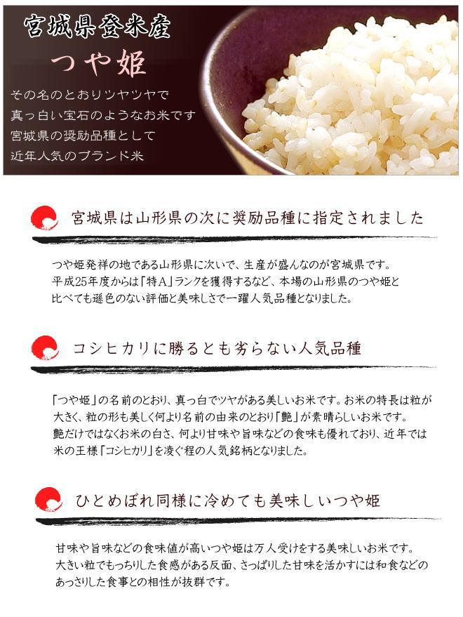 平成28年度宮城県登米産つや姫 つや姫の特ちょう