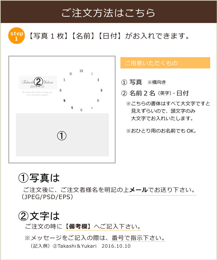 時計に入れる文字と写真の説明画像