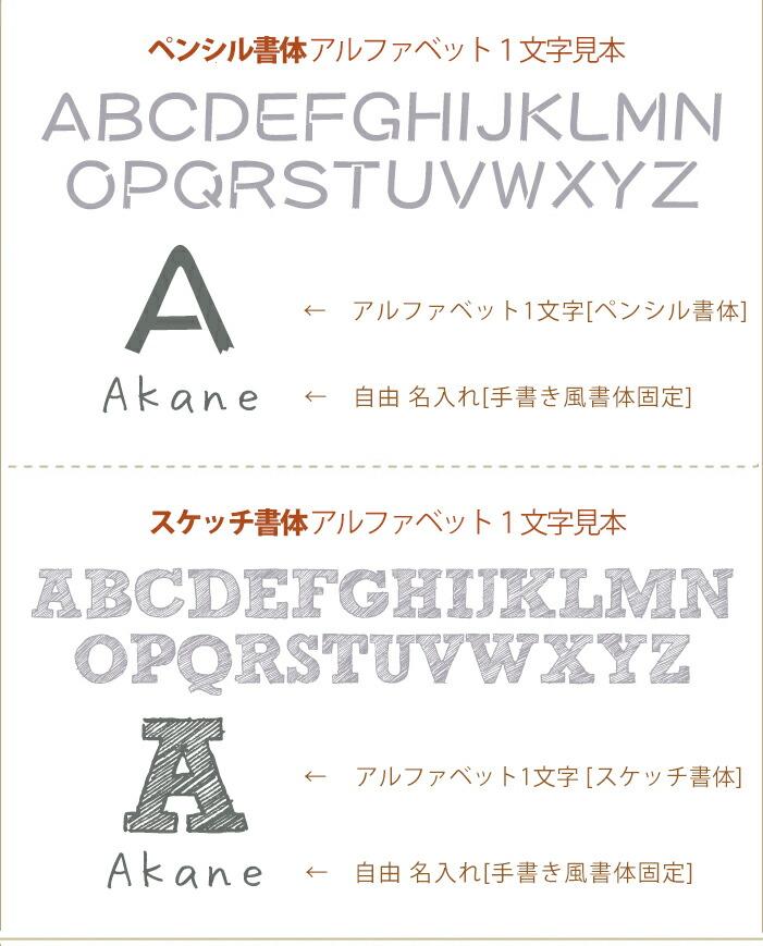 アルファベット見本1