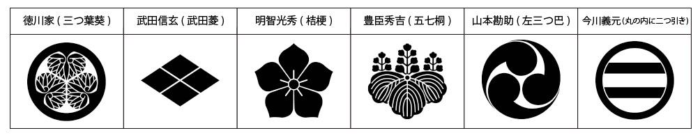 有名武将の家紋が5種類一覧で並んでいる画像