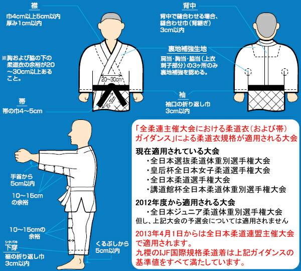 柔道着に関する規定とご注意:ろくせん 柔道>柔道着に関する規定とご注意