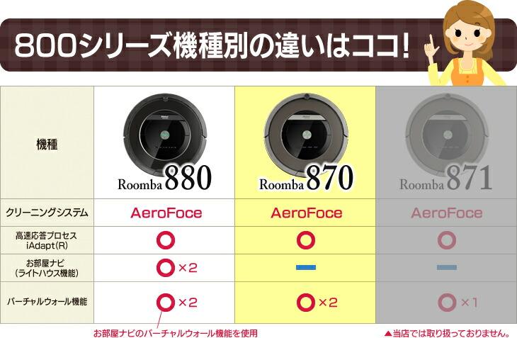 800シリーズ機種別の違いはココ!