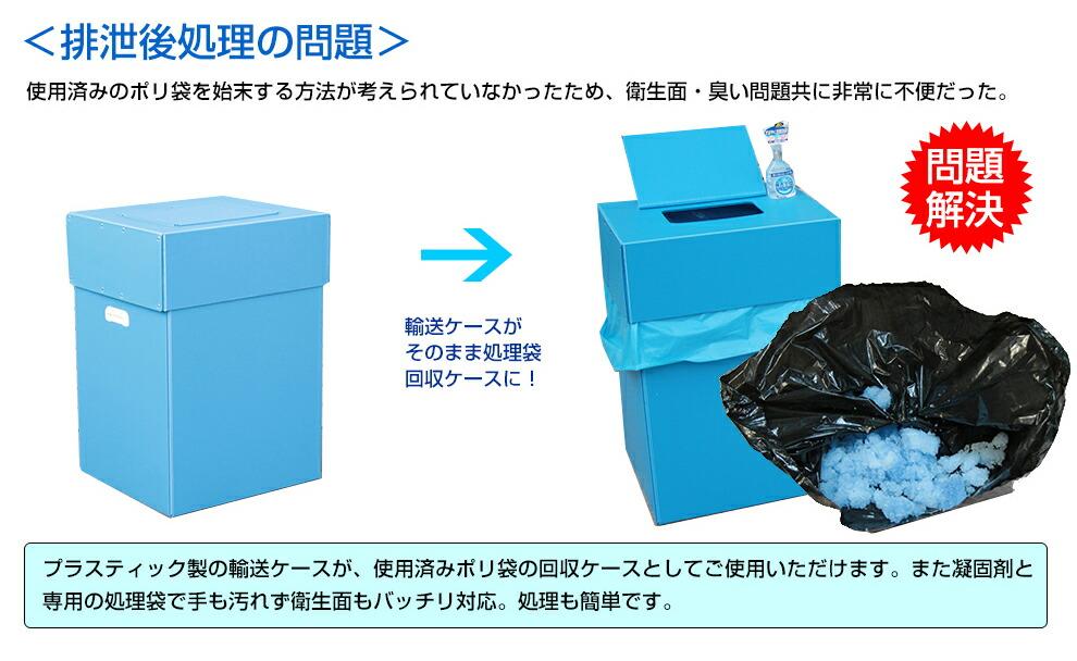排泄後処理の問題解決!使用済みポリ袋は輸送ケースにポイッと捨てるだけ