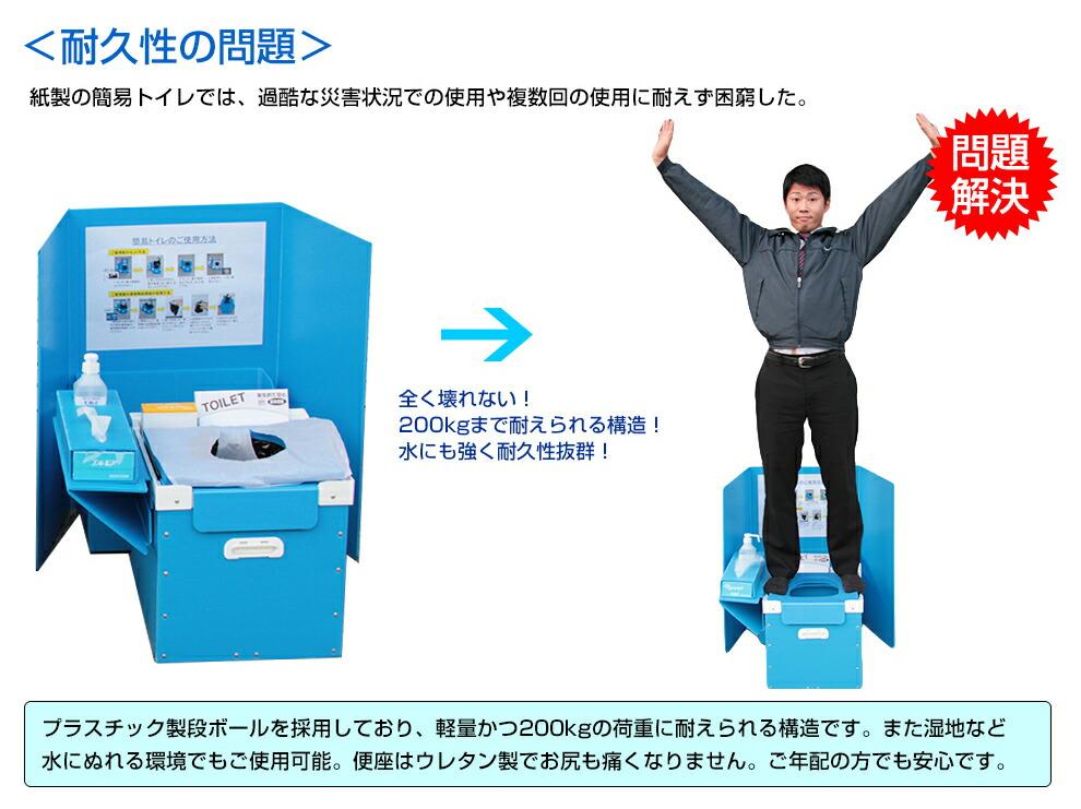耐久性問題の解決!強化プラスチック段ボール製で軽量かつ耐荷重200kgを実現!雨にも強い