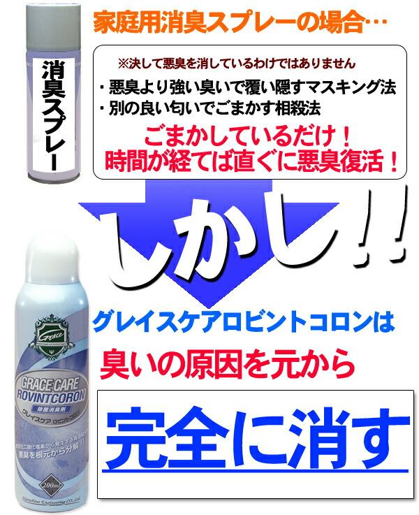 一般市販品は悪臭を隠す。グレイスケアロビントコロンは消す