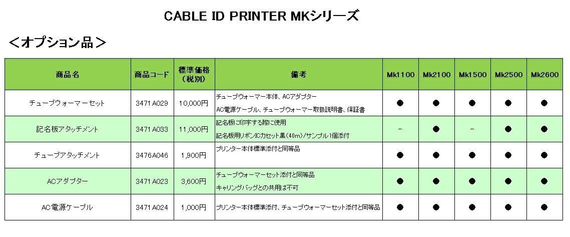 チューブプリンタ Mk2600/Mk2500/Mk1500/Mk2100/Mk1100用オプション品