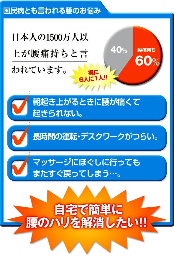 国民病とも言われる腰のお悩み 日本人の1500万人以上が腰痛持ちと言われています。腰痛持ち60% 実に6人に1人 朝起き上がるときに腰が痛くて起きられない。長時間の運転・デスクワークがつらい。マッサージにほぐしに行ってもまたすぐ戻ってしまう…。自宅で簡単に腰のハリを解消したい!!