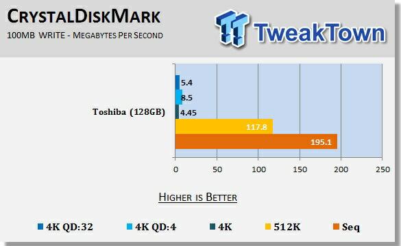 128 mb module toshiba t: