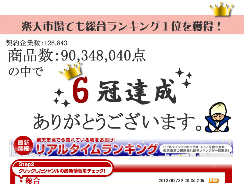 Rakuten general ranking first place acquisition!