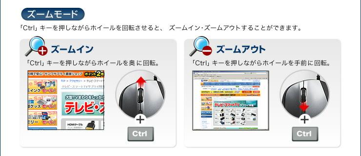 ネットやエクセルなどに便利なホイールボタン