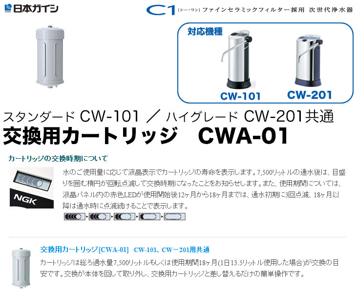 CWA-01���ܥ��������ѥ����ȥ�å�CW-101/CW��201��