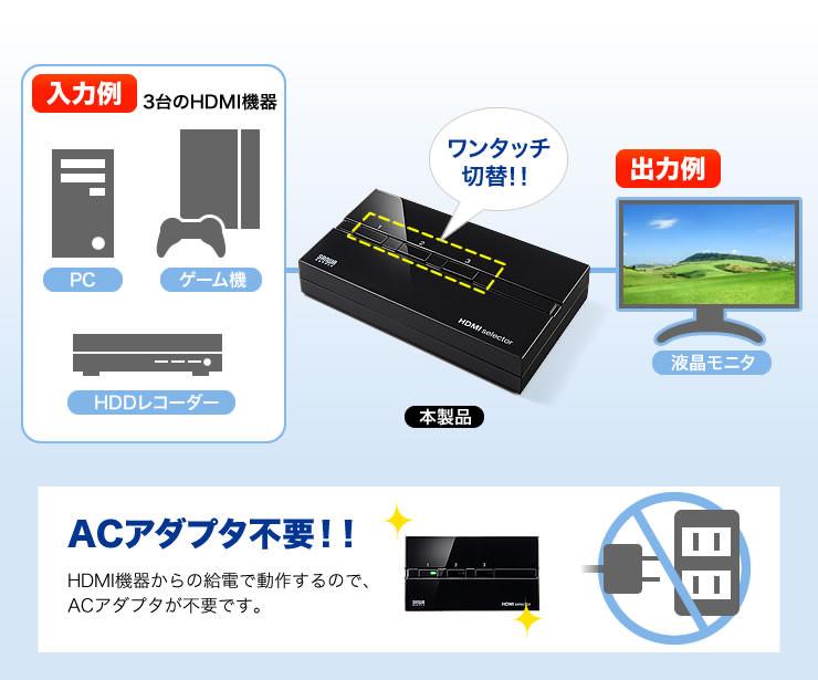 入力例 3台のHDMI機器