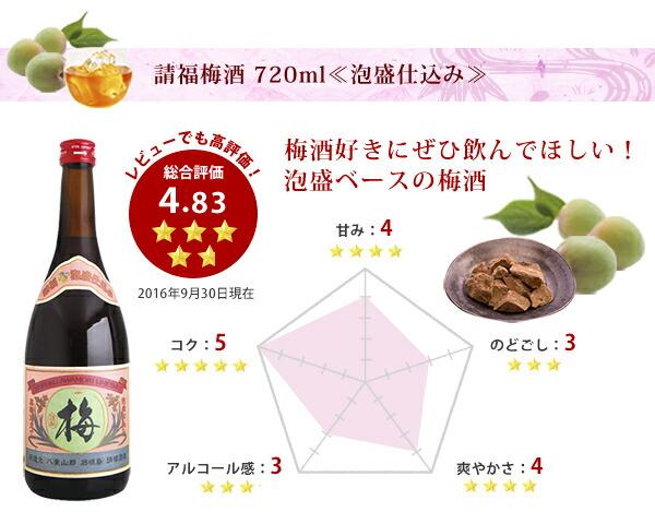人気の泡盛ベースの梅酒
