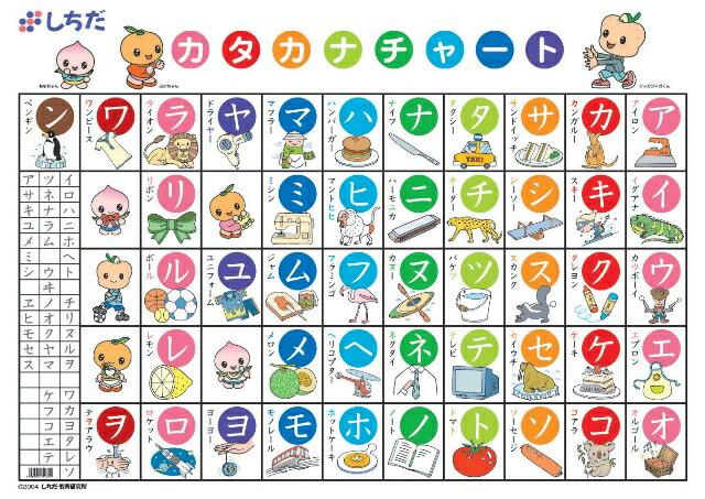 Japanese Alphabet Hiragana Katakana Chart : 文字式の計算 : すべての講義