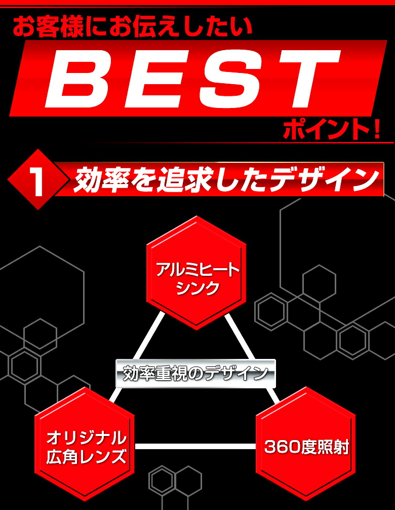 LED H8/H11/H16SMDフォグランプNEWTYPE_3すくみ