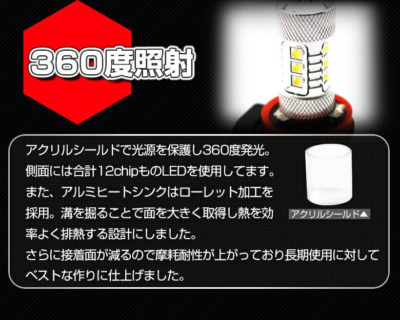 LED H8/H11/H16SMDフォグランプNEWTYPE_3つの要素2