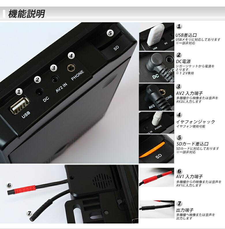 [�����������å��ޤ����ߴ�ñ���բ�]�ֺ��ѥݡ����֥�DVD�ץ쥤�䡼/��˥���9����� �إåɥ쥹���� CD/SD������/USB/MP3-ü������