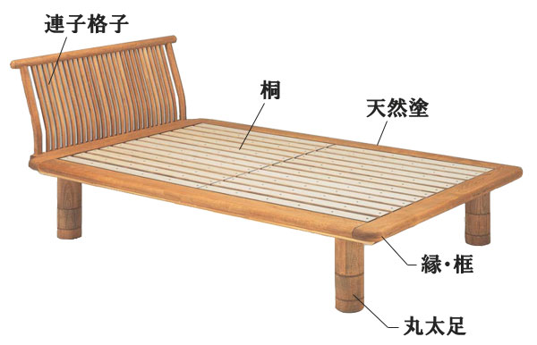 Types of Wooden Bed Frames