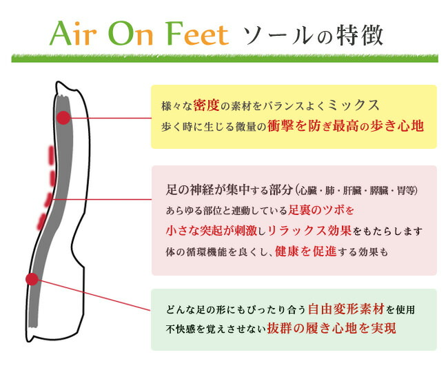 AIR ON FEETソールの特徴