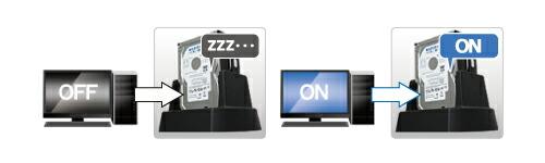エラースキップ機能付きHDDクローンスタンド